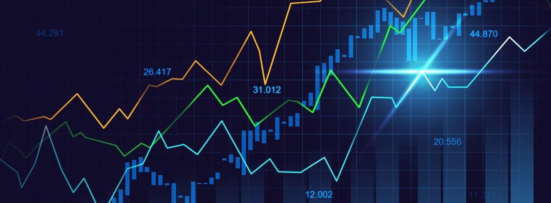 Always analyze your Forex trading performance